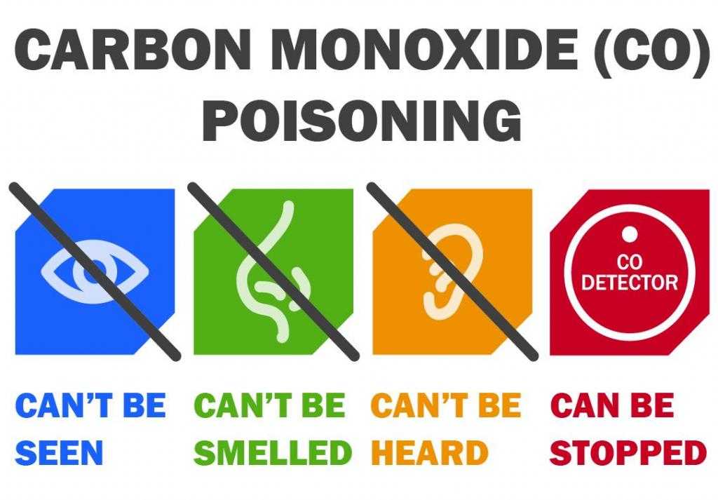 Click image for larger version.  Name:carbon-monoxide.jpg Views:291 Size:75.5 KB ID:11121