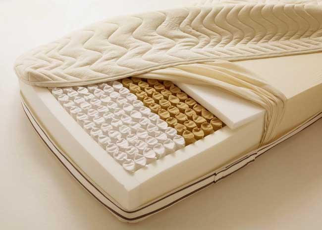Name:  mattress-pocket-spring.jpg Views: 74 Size:  26.4 KB